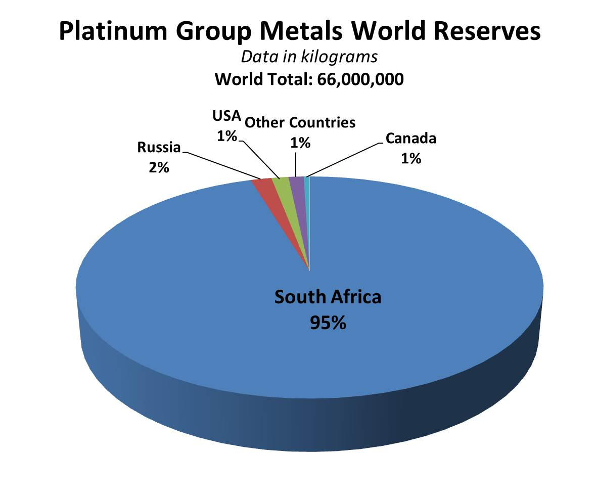 Image result for images of platinum industry in south africa