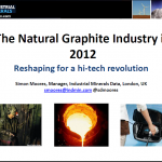 The Natural Graphite Industry in 2012