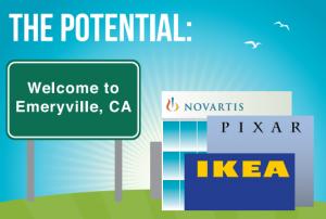 California Potential