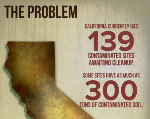 California Problem