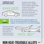 AA-Infographic-Alloys-v5
