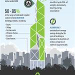 AA_B&C_InfographicFINAL_sm